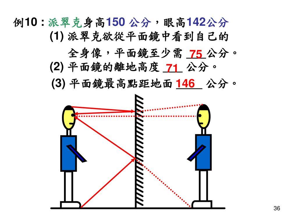 例10 : 派翠克身高150 公分,眼高142公分 (1) 派翠克欲從平面鏡中看到自己的
