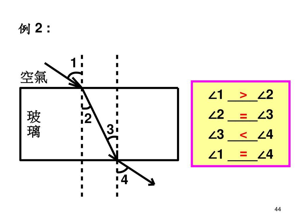 例 2 : ∠1 ____∠2 ∠2 ____∠3 ∠3 ____∠4 ∠1 ____∠4 > = < =