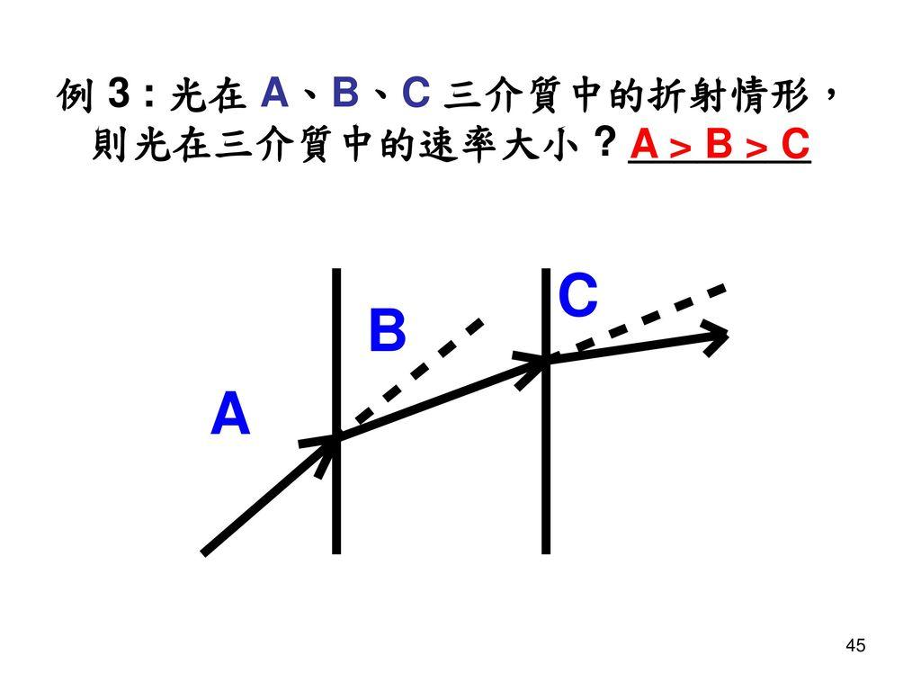 例 3 : 光在 A、B、C 三介質中的折射情形,則光在三介質中的速率大小 ________