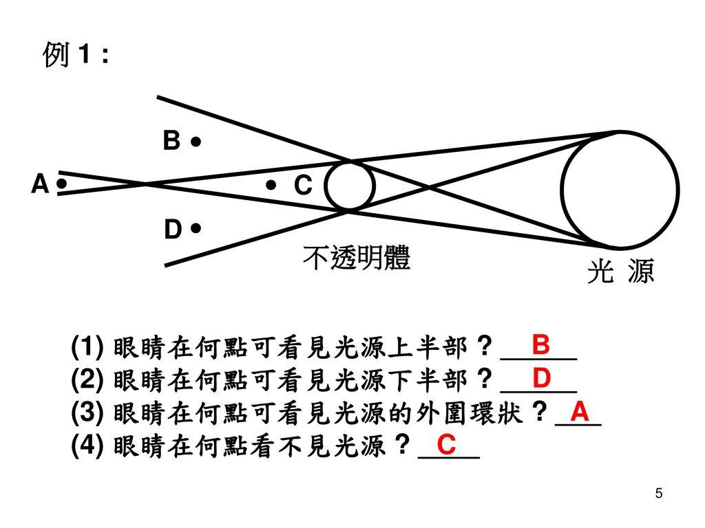 例 1 : (1) 眼睛在何點可看見光源上半部 _____. (2) 眼睛在何點可看見光源下半部 _____. (3) 眼睛在何點可看見光源的外圍環狀 ___. (4) 眼睛在何點看不見光源 ____.