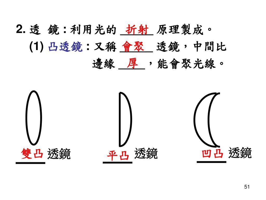 2. 透 鏡 : 利用光的 _____ 原理製成。 (1) 凸透鏡 : 又稱 _____ 透鏡,中間比 邊緣 ____,能會聚光線。 折射 會聚 厚 雙凸 凹凸 平凸