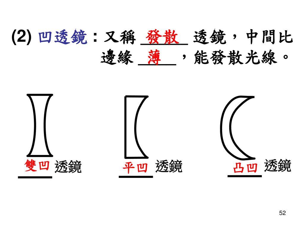 (2) 凹透鏡 : 又稱 _____ 透鏡,中間比 邊緣 ____,能發散光線。