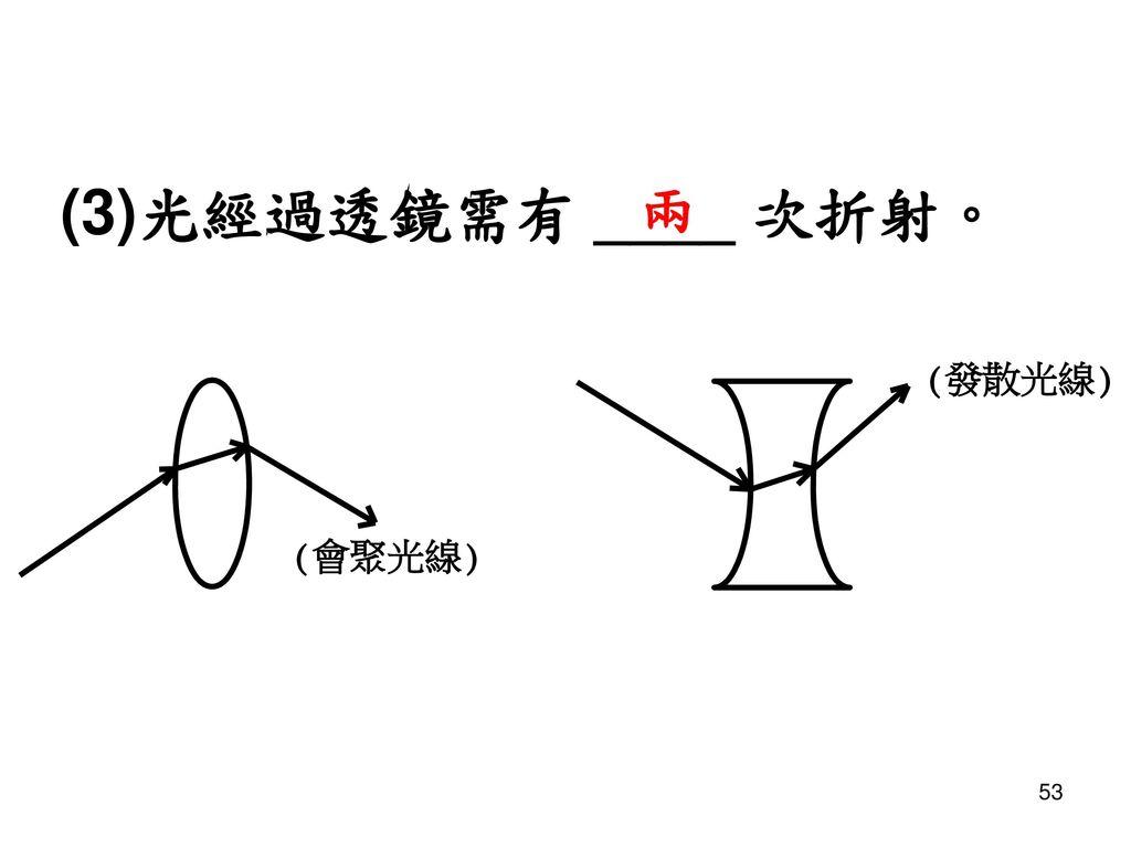 (3)光經過透鏡需有 ____ 次折射。 兩
