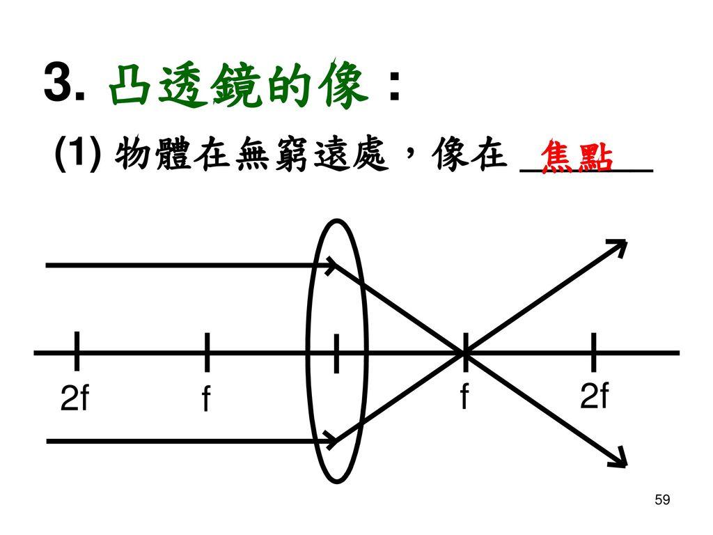 3. 凸透鏡的像 : (1) 物體在無窮遠處,像在 ______