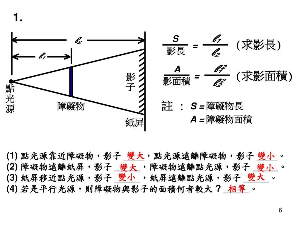 1. (1) 點光源靠近障礙物,影子 ____,點光源遠離障礙物,影子 ____。