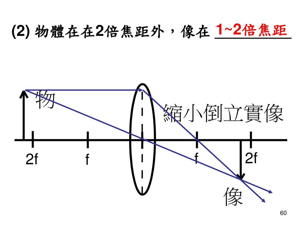 (2) 物體在在2倍焦距外,像在 _________