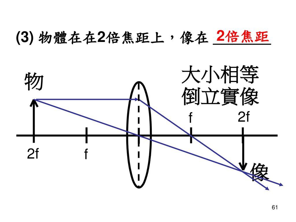 (3) 物體在在2倍焦距上,像在 _______