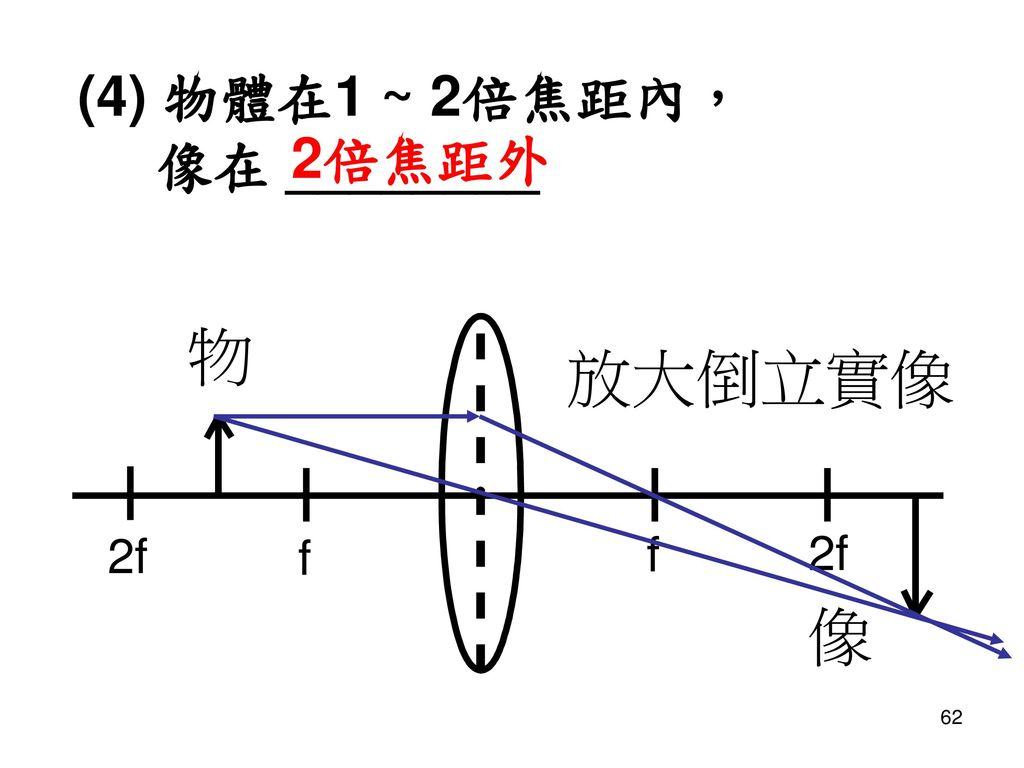 (4) 物體在1 ~ 2倍焦距內, 像在 ________