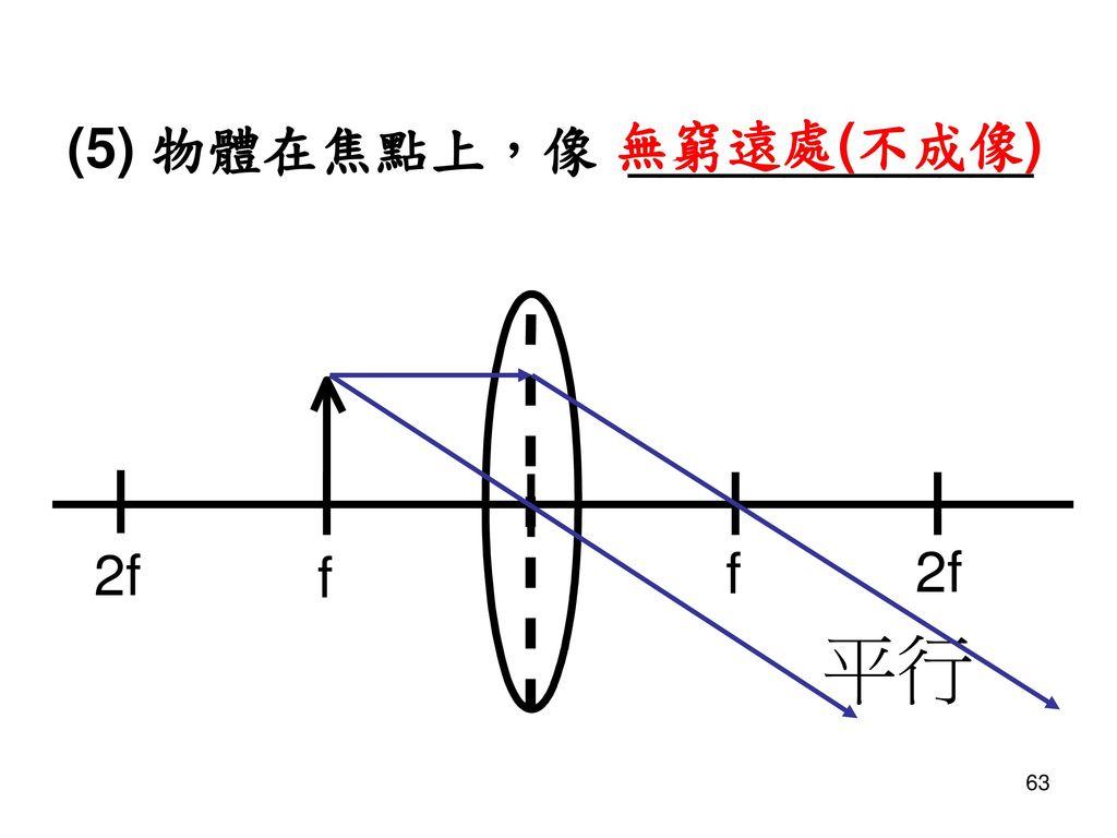 (5) 物體在焦點上,像 _____________