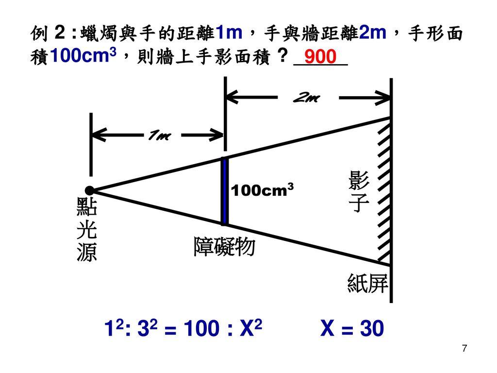 例 2 : 蠟燭與手的距離1m,手與牆距離2m,手形面積100cm3,則牆上手影面積 _____