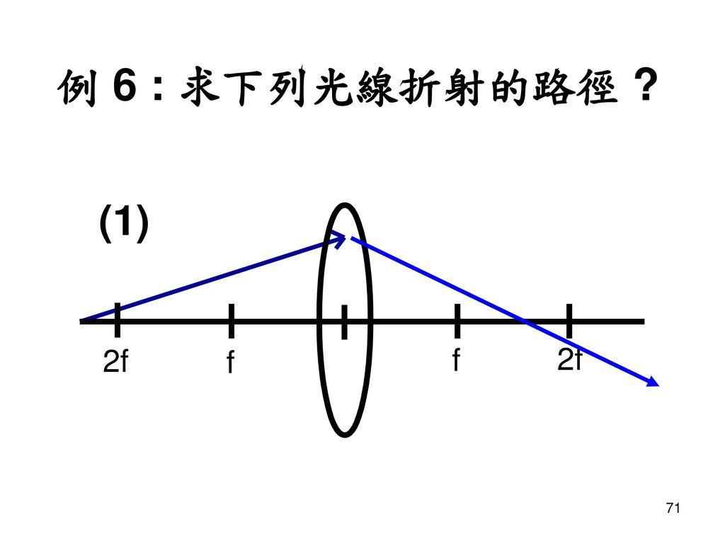 例 6 : 求下列光線折射的路徑