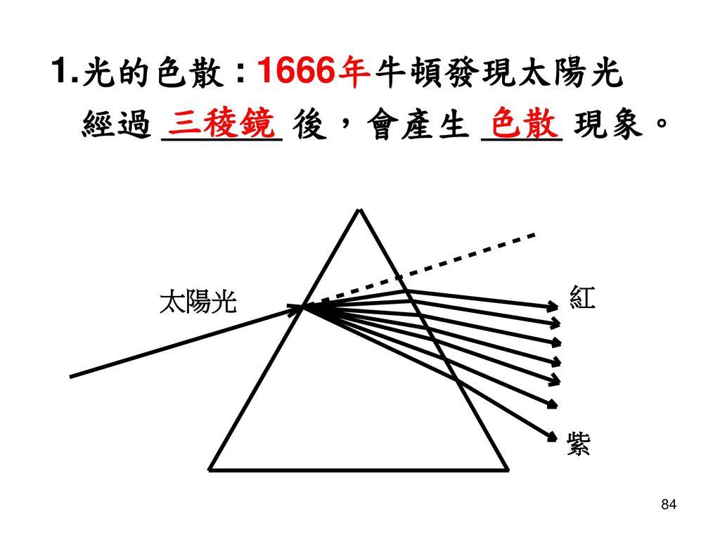 1.光的色散 : 1666年牛頓發現太陽光 經過 ______ 後,會產生 ____ 現象。 三稜鏡 色散