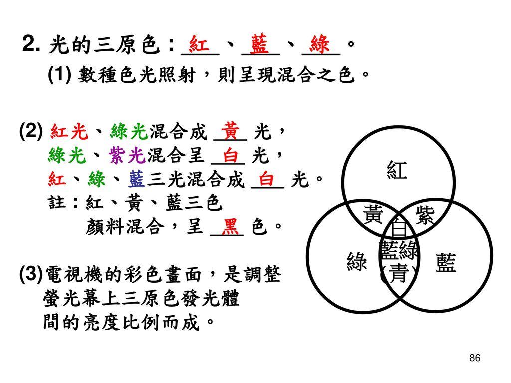 2. 光的三原色 : ___、___、___。 紅 藍 綠 (1) 數種色光照射,則呈現混合之色。 (2) 紅光、綠光混合成 ___ 光,