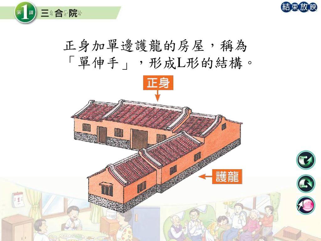 正身加單邊護龍的房屋,稱為「單伸手」,形成L形的結構。