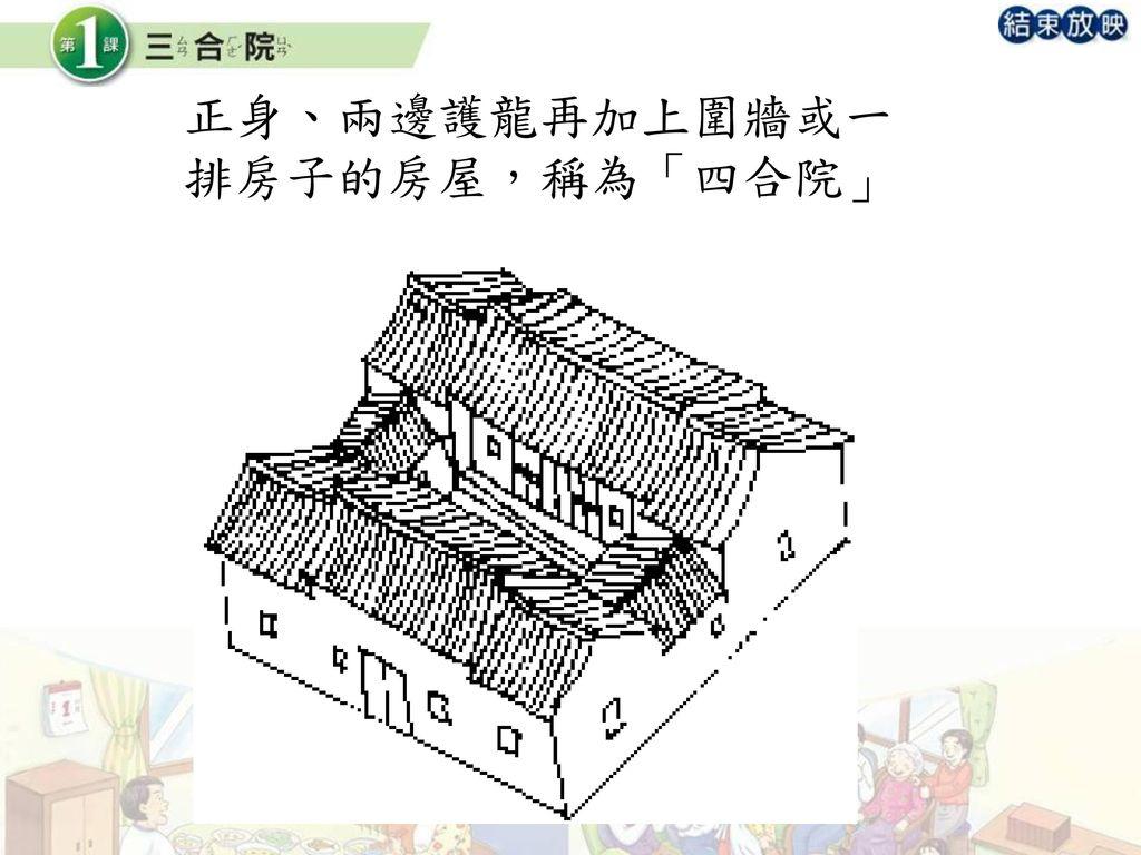 正身、兩邊護龍再加上圍牆或一排房子的房屋,稱為「四合院」