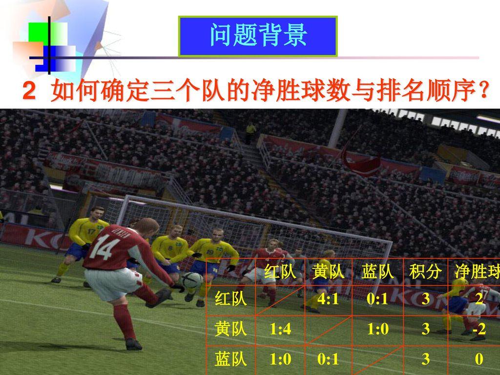 问题背景 2 如何确定三个队的净胜球数与排名顺序? 红队 黄队 蓝队 积分 净胜球 4:1 0:1 3 2 1:4 1:0 -2