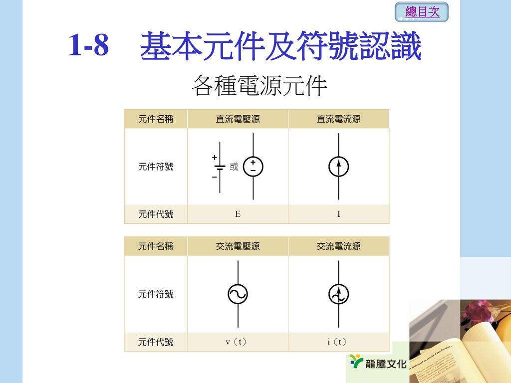 總目次 1-8 基本元件及符號認識 各種電源元件