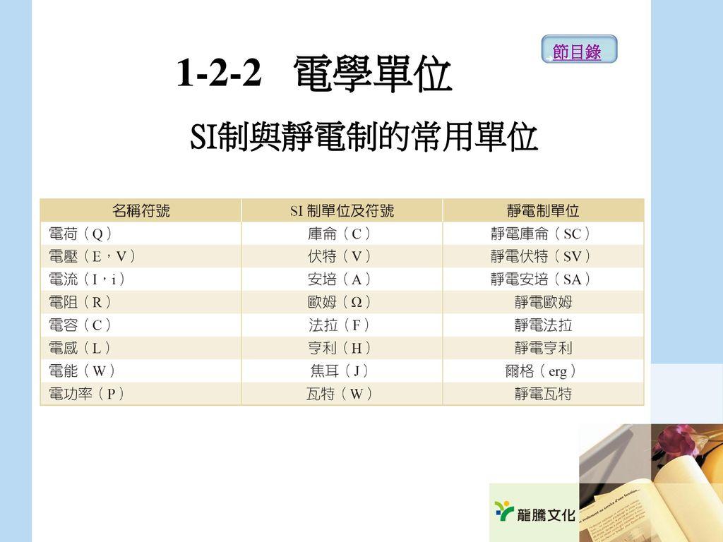 節目錄 1-2-2 電學單位 SI制與靜電制的常用單位