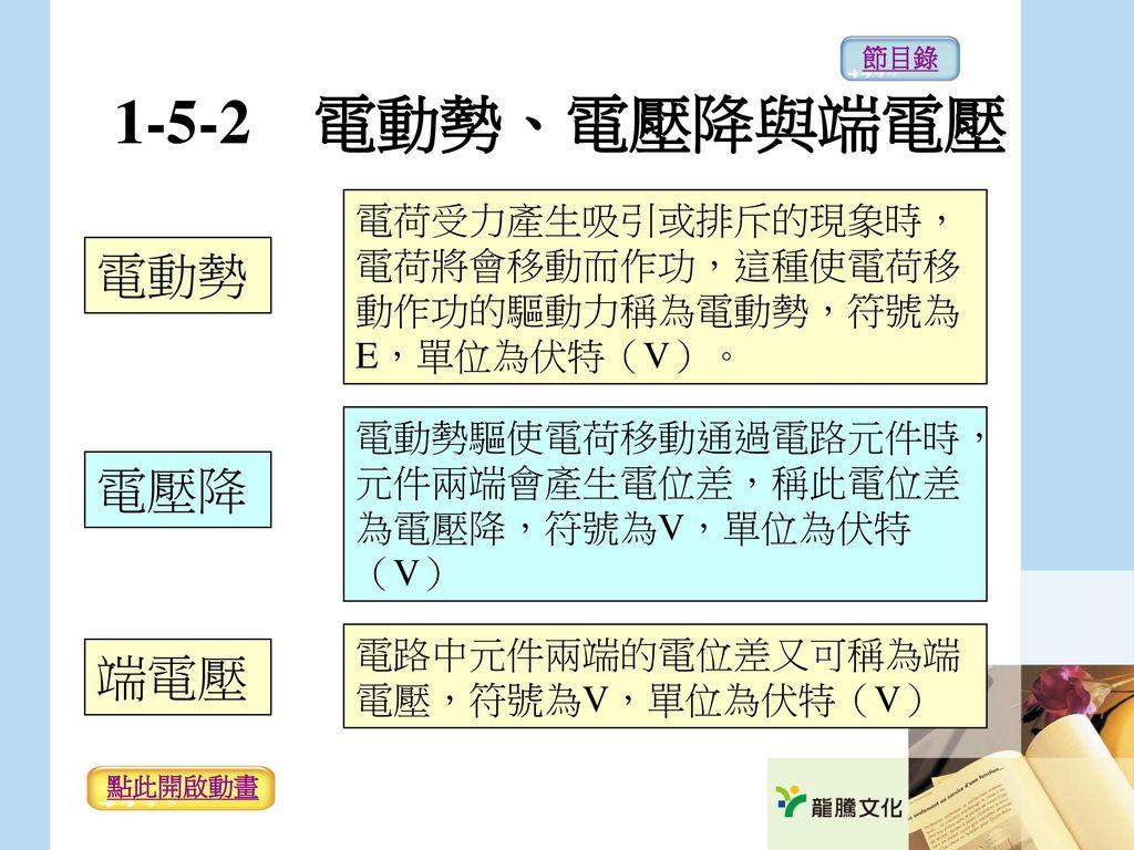 1-5-2 電動勢、電壓降與端電壓 電動勢 電壓降 端電壓