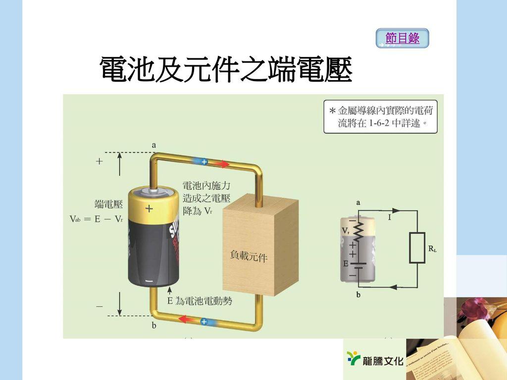 節目錄 電池及元件之端電壓