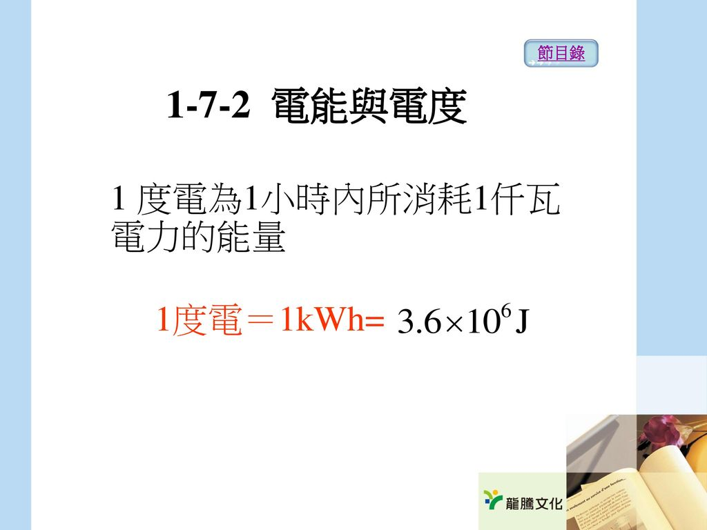 節目錄 1-7-2 電能與電度 1 度電為1小時內所消耗1仟瓦電力的能量 1度電=1kWh=