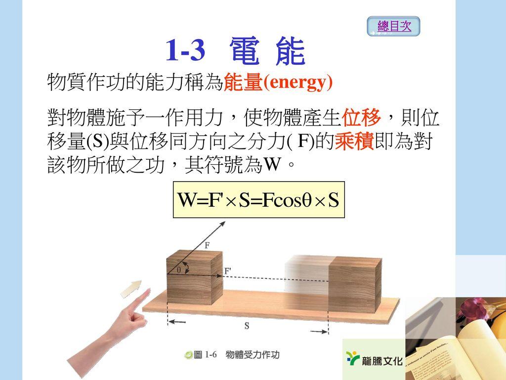 1-3 電 能 物質作功的能力稱為能量(energy)