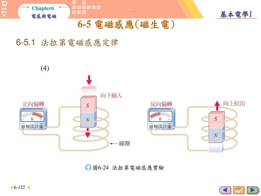 法拉第電磁感應定律 6-5.1 法拉第電磁感應定律 (4) 圖6-24 法拉第電磁感應實驗