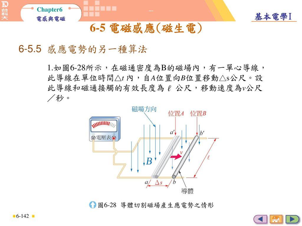 感應電勢的另一種算法 6-5.5 感應電勢的另一種算法. 1.如圖6-28所示,在磁通密度為B的磁場內,有一單心導線,此導線在單位時間△t 內,自A位置向B位置移動△s公尺。設此導線和磁通接觸的有效長度為 公尺,移動速度為v公尺/秒。