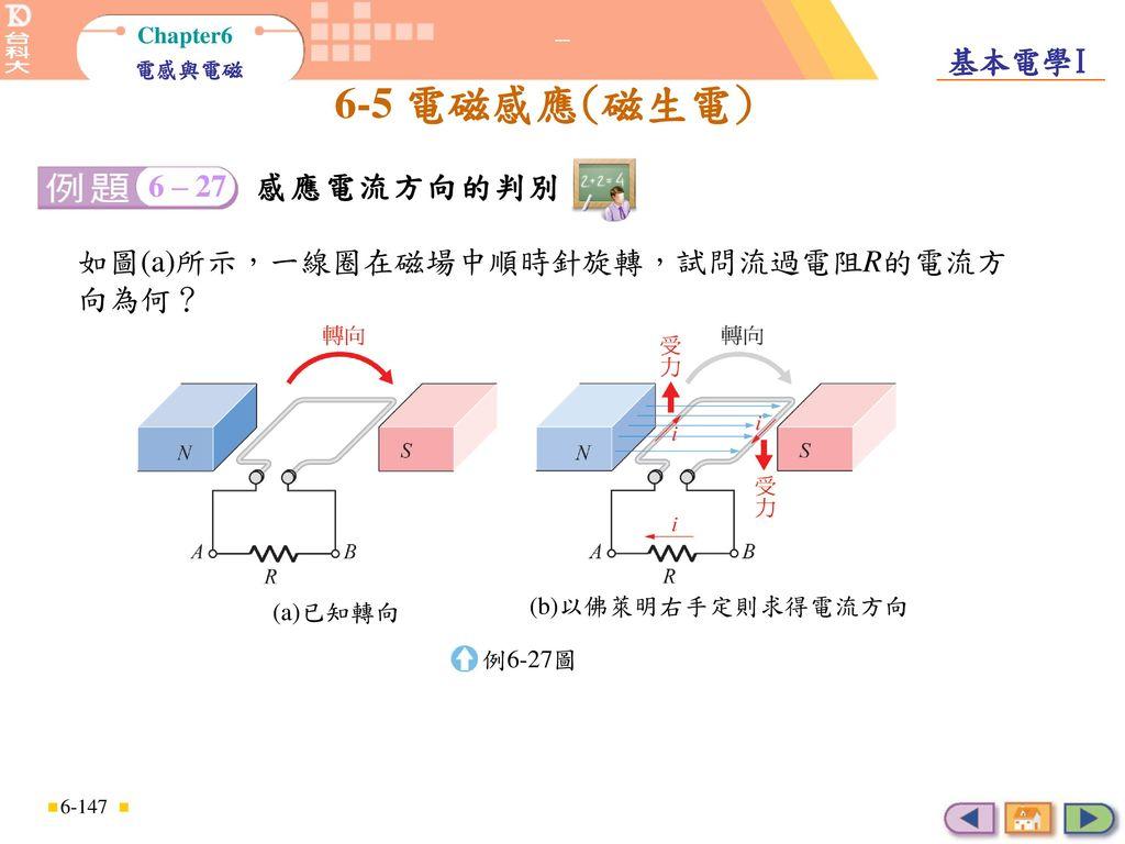 如圖(a)所示,一線圈在磁場中順時針旋轉,試問流過電阻R的電流方向為何?