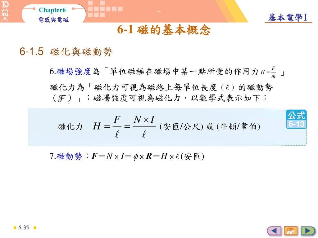 6-1.5 磁化與磁動勢 6.磁場強度為「單位磁極在磁場中某一點所受的作用力 」