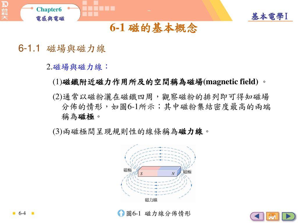 6-1.1 磁場與磁力線 2.磁場與磁力線: (1)磁鐵附近磁力作用所及的空間稱為磁場(magnetic field) 。