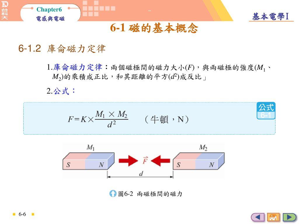 庫侖磁力定律 6-1.2 庫侖磁力定律.