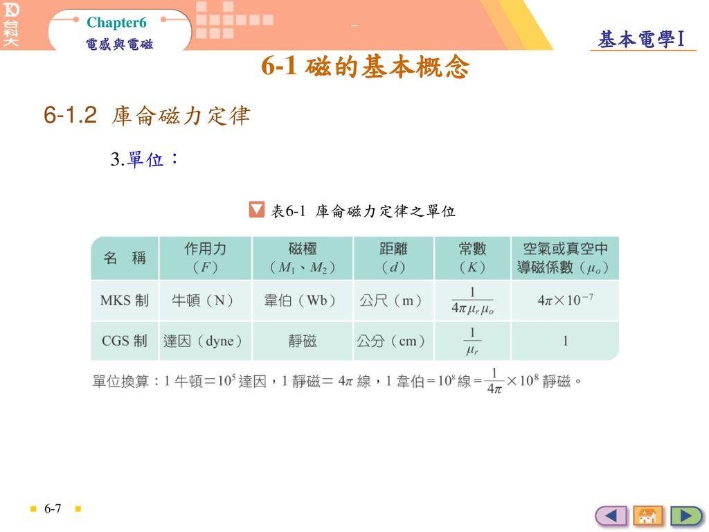 庫侖磁力定律 6-1.2 庫侖磁力定律 3.單位: 表6-1 庫侖磁力定律之單位