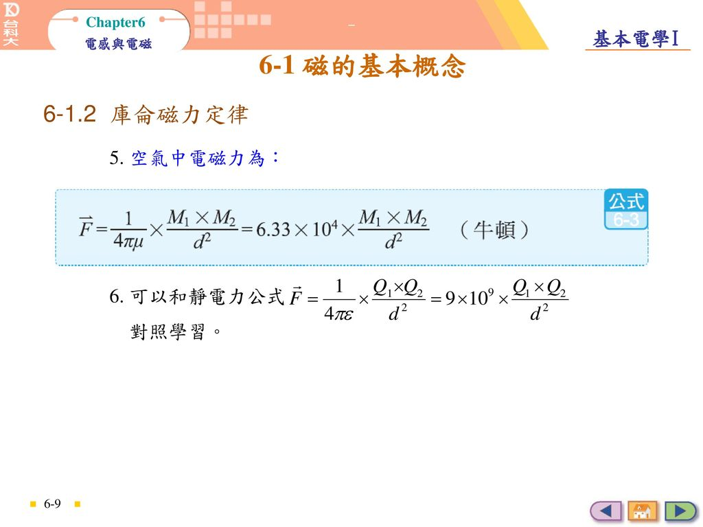 庫侖磁力定律 6-1.2 庫侖磁力定律 5. 空氣中電磁力為: 6. 可以和靜電力公式 對照學習。