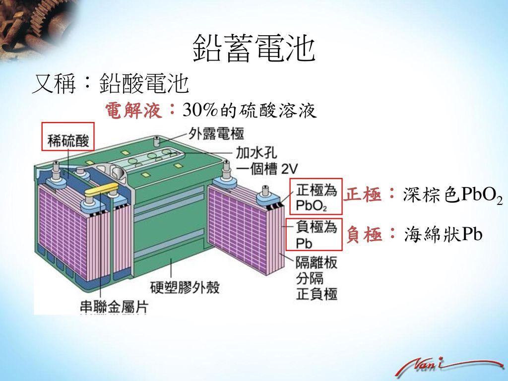 鉛蓄電池 又稱:鉛酸電池 電解液:30%的硫酸溶液 正極:深棕色PbO2 負極:海綿狀Pb