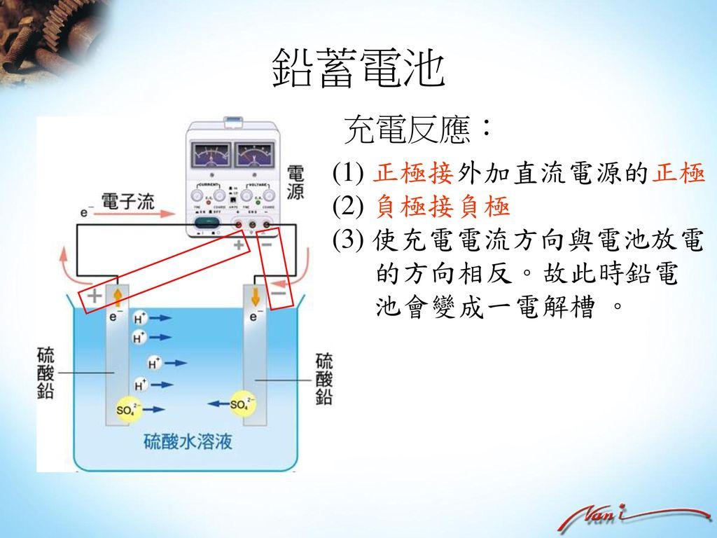鉛蓄電池 充電反應: (1) 正極接外加直流電源的正極 (2) 負極接負極 (3) 使充電電流方向與電池放電