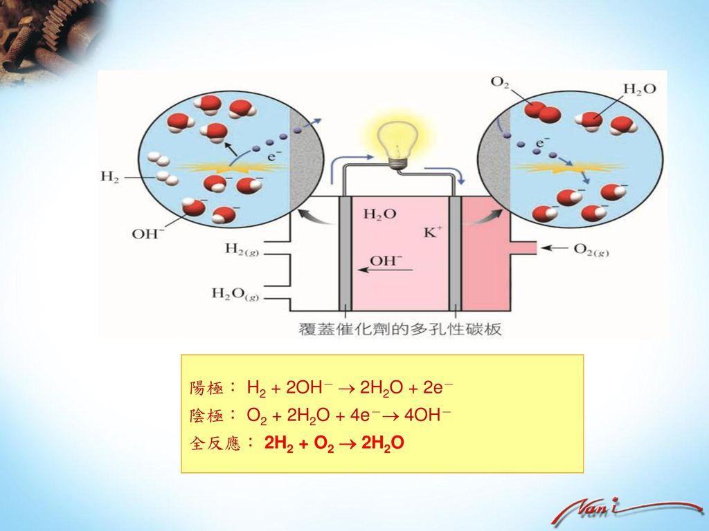 陽極: H2 + 2OH-  2H2O + 2e- 陰極: O2 + 2H2O + 4e- 4OH- 全反應: 2H2 + O2  2H2O