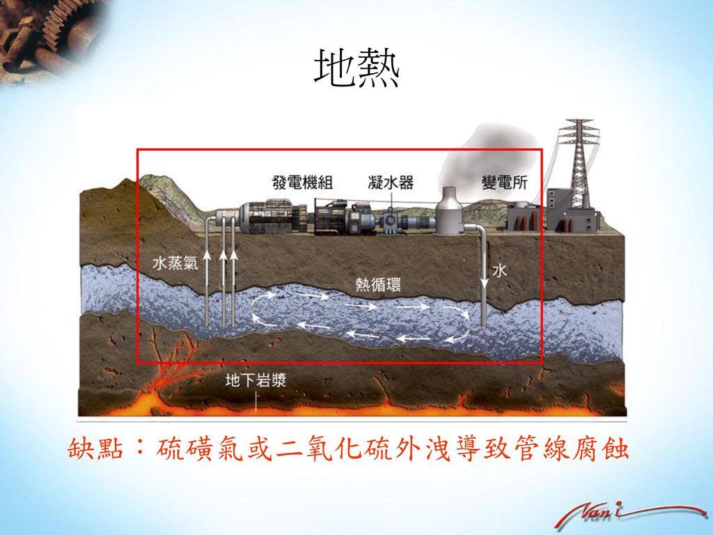 地熱 缺點:硫磺氣或二氧化硫外洩導致管線腐蝕