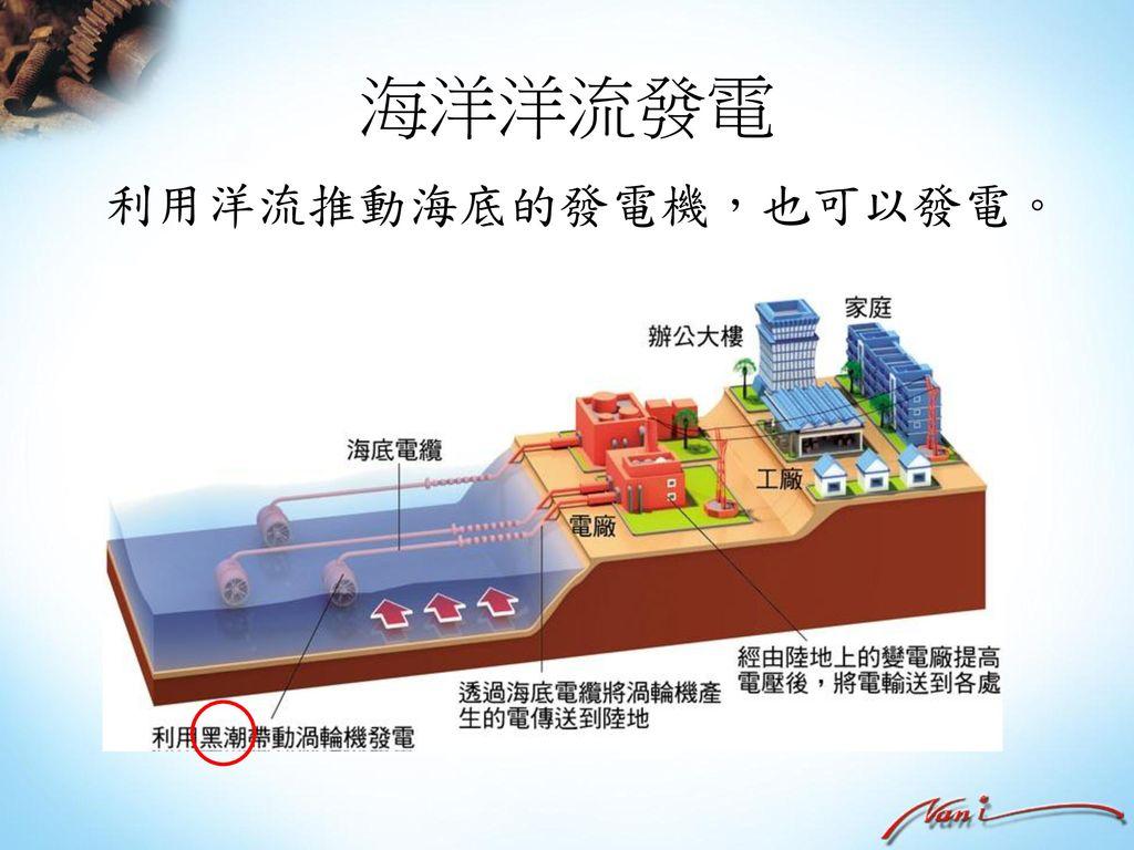 海洋洋流發電 利用洋流推動海底的發電機,也可以發電。