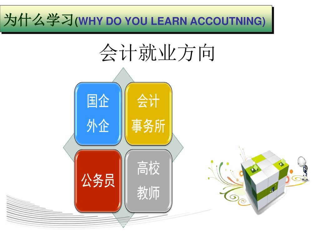 为什么学习(WHY DO YOU LEARN ACCOUTNING)