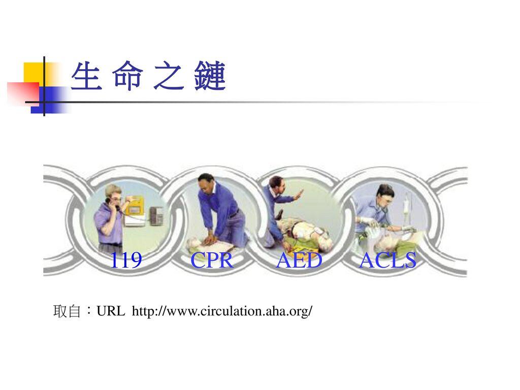 生 命 之 鏈 119 CPR AED ACLS 取自:URL http://www.circulation.aha.org/