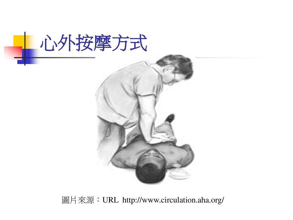 心外按摩方式 圖片來源:URL http://www.circulation.aha.org/
