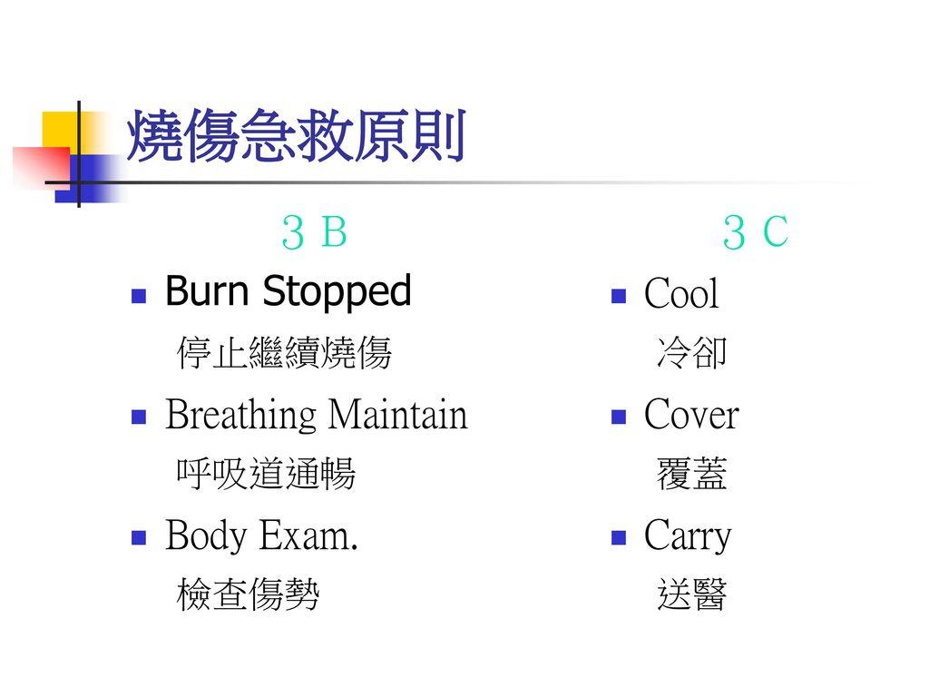 燒傷急救原則 3B Burn Stopped Breathing Maintain Body Exam. 3C Cool Cover