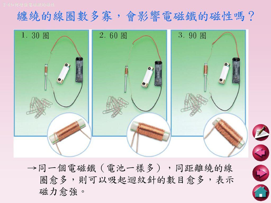 纏繞的線圈數多寡,會影響電磁鐵的磁性嗎?