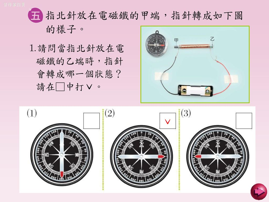 指北針放在電磁鐵的甲端,指針轉成如下圖的樣子。