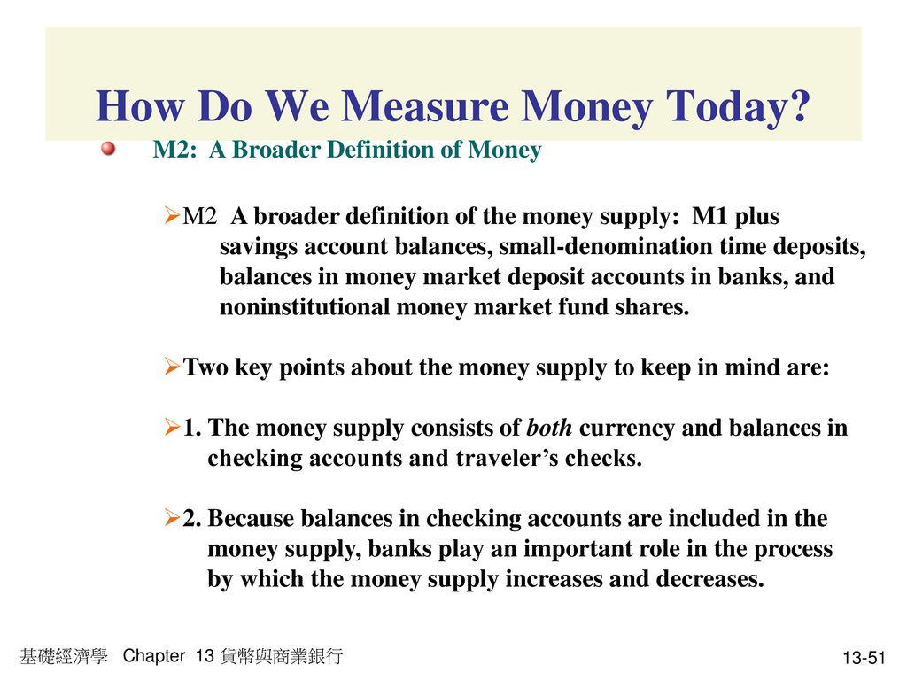 How Do We Measure Money Today