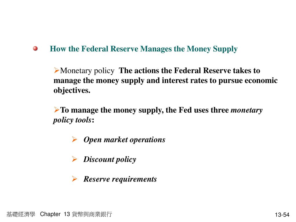 How the Federal Reserve Manages the Money Supply