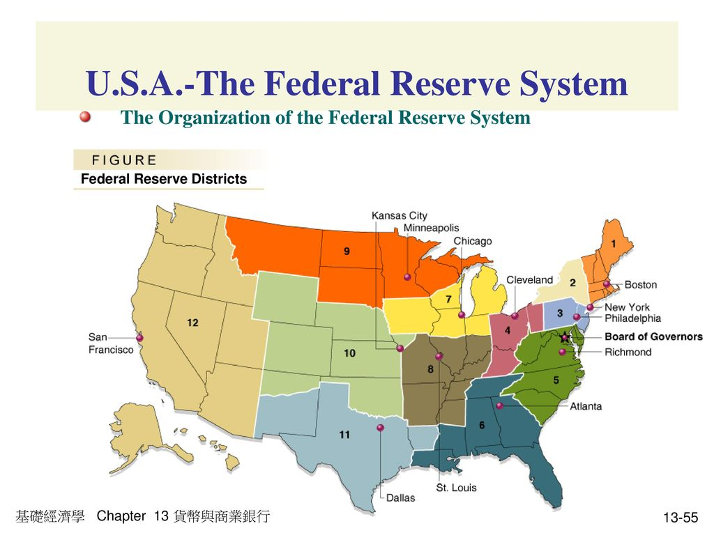 U.S.A.-The Federal Reserve System