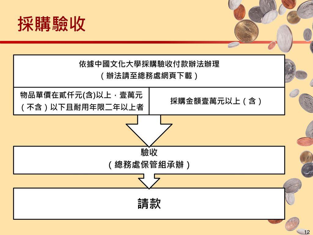 物品單價在貳仟元(含)以上,壹萬元(不含)以下且耐用年限二年以上者