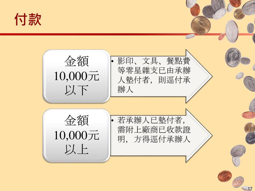 付款 金額10,000元以下 金額10,000元以上 影印、文具、餐點費等零星雜支已由承辦人墊付者,則逕付承辦人